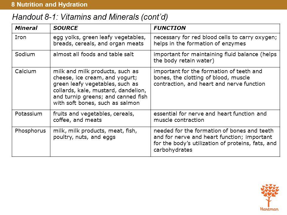 Handout 8 1 Vitamins And Minerals Contd