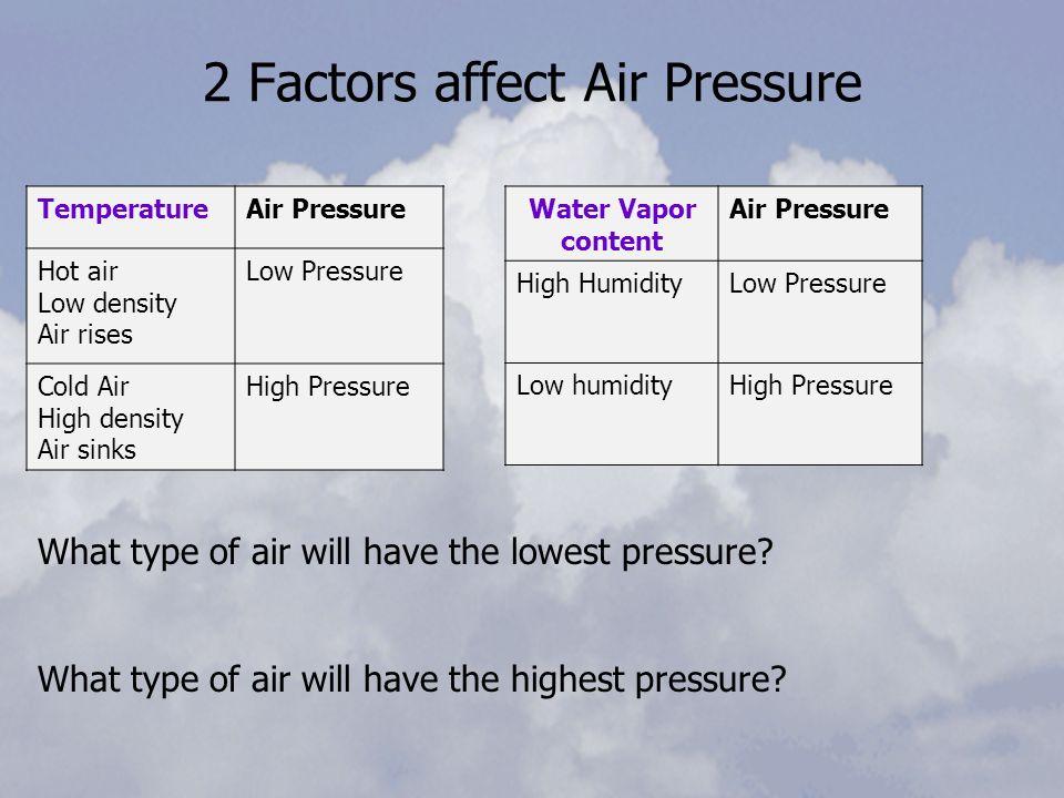 Temperature Air Pressure And Wind Ppt Video Online Download. 2 Factors Affect Air Pressure. Worksheet. Air Pressure Worksheet At Mspartners.co