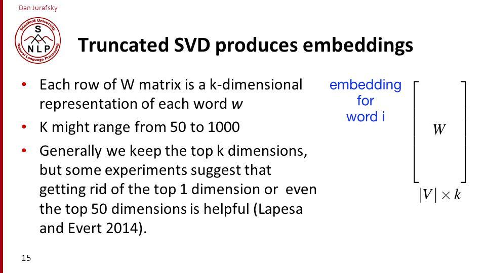 Vector Semantics Dense Vectors  - ppt video online download