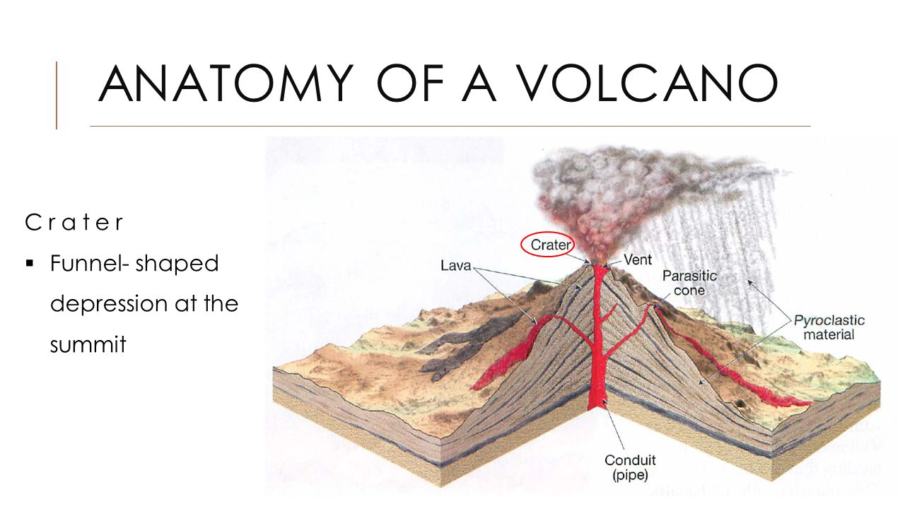THE NATURE OF VOLCANIC ERUPTION - ppt download