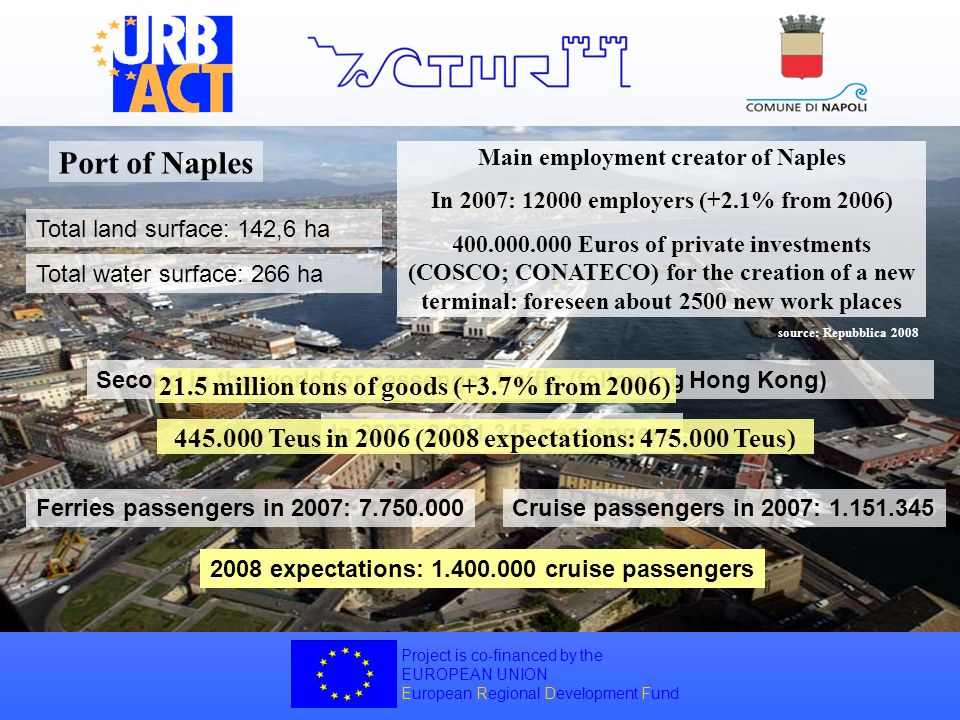 Port of Naples 21.5 million tons of goods (+3.7% from 2006)