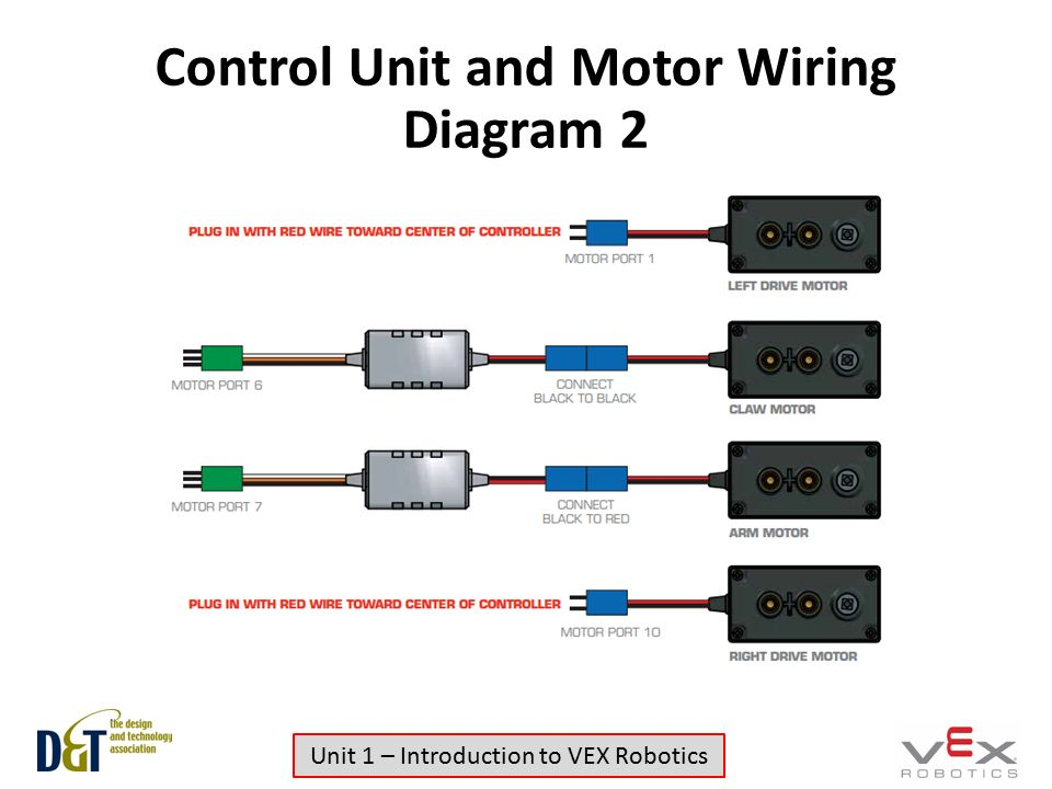 Unit 1 - Introduction to VEX Robotics - ppt video online ... Vex Motor Controller Wiring Diagram on