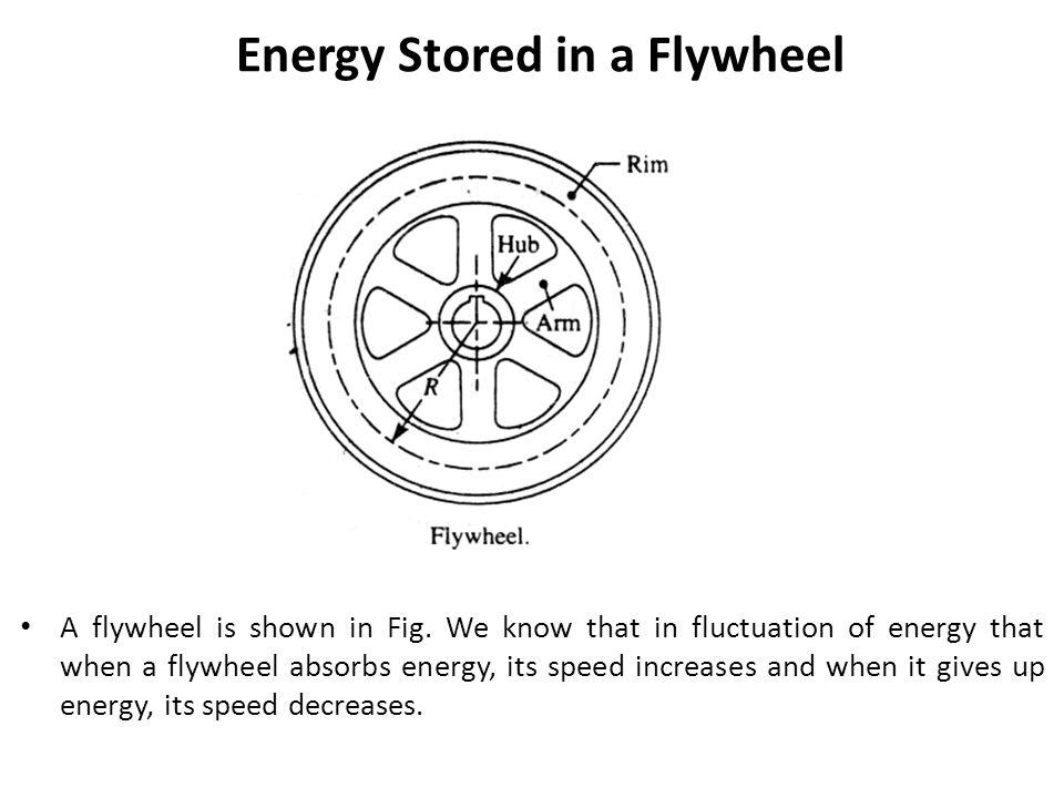 Energy D In A Flywheel