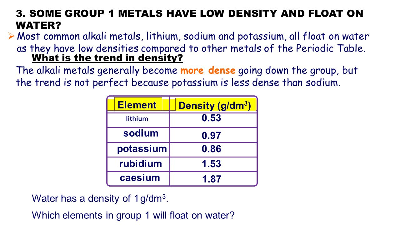 Where are the alkali metals ppt video online download some group 1 metals have low density and float on water urtaz Images