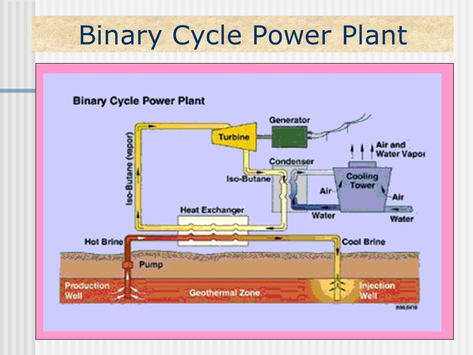 GEOTHERMAL ENERGY Geothermal energy - ppt video online download
