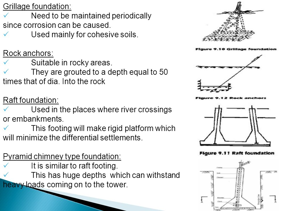 An Overview on Transmission Towers - ppt video online download
