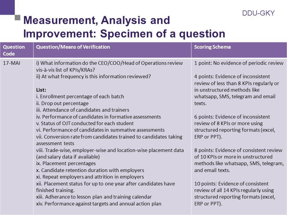 Qualitative Appraisal of DDU-GKY Applications - ppt video online