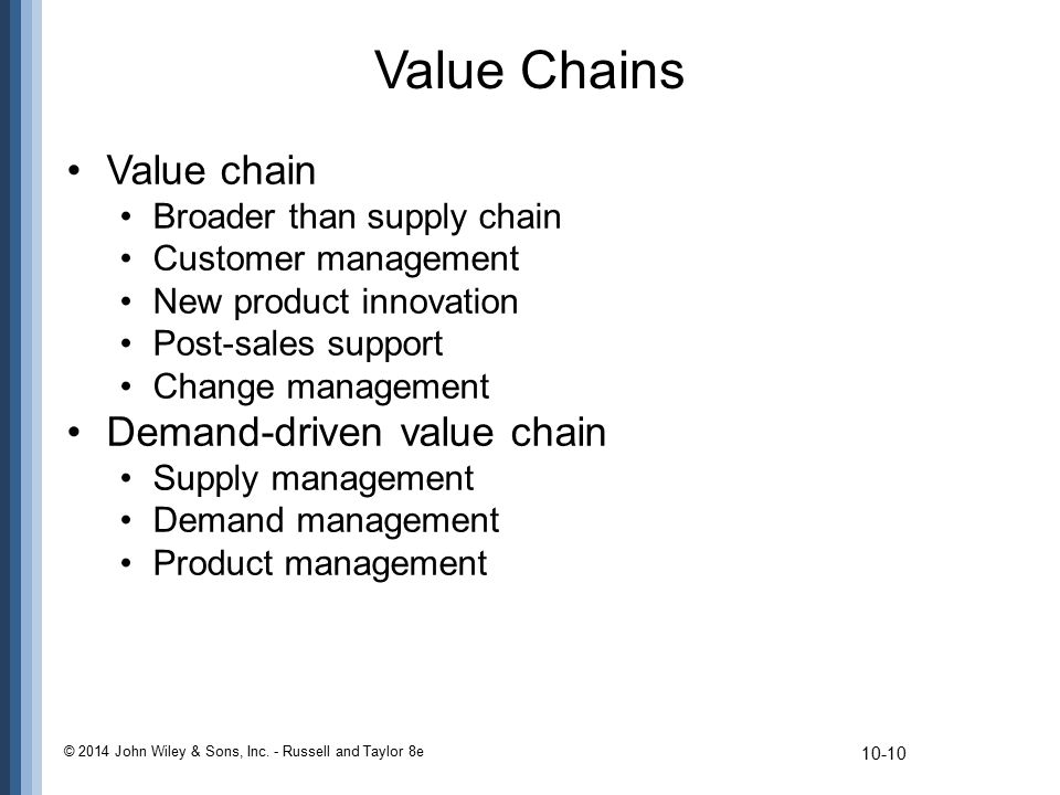 Value Chains Value chain Demand-driven value chain