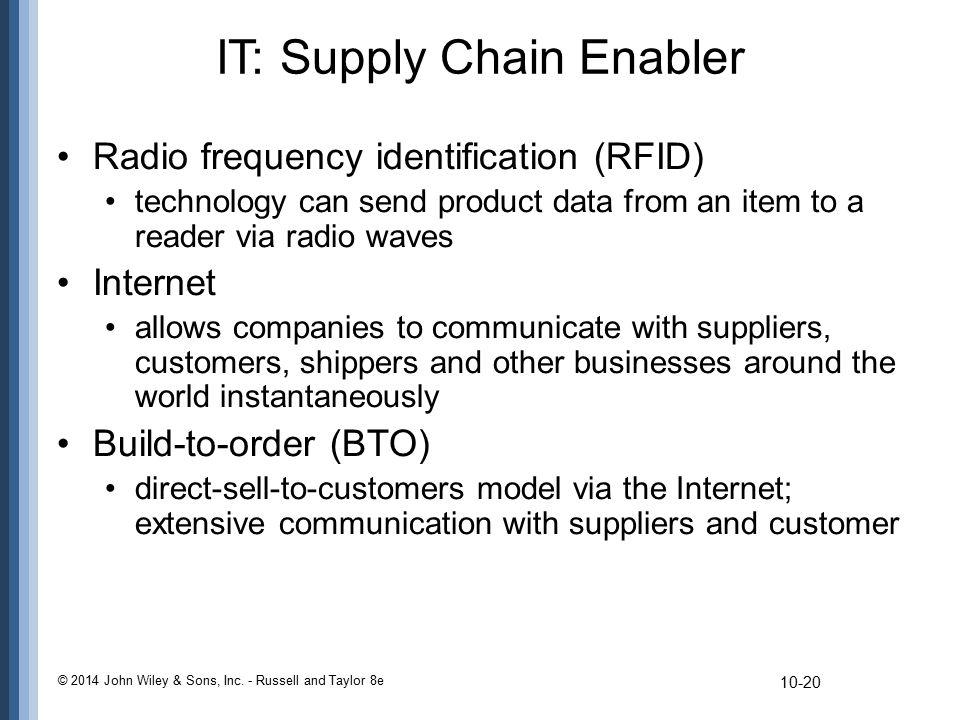 IT: Supply Chain Enabler