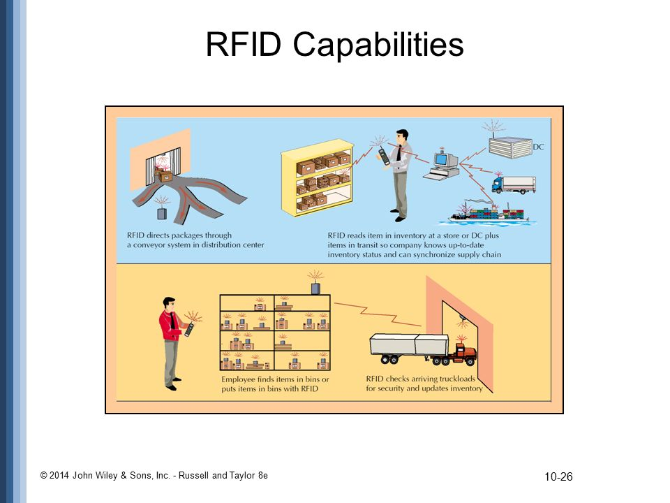 RFID Capabilities © 2014 John Wiley & Sons, Inc. - Russell and Taylor 8e