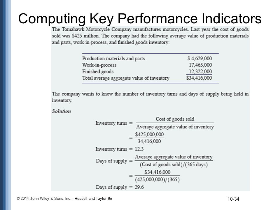 Computing Key Performance Indicators
