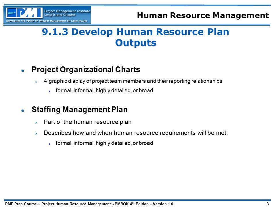 913 Develop Human Resource Plan Outputs