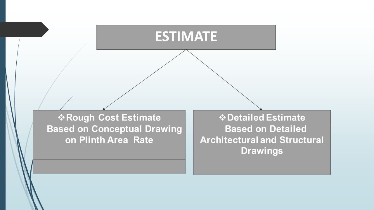 Presentation On Preparation Of Estimate Building By Er Ppt House Wiring 13 Rough Cost