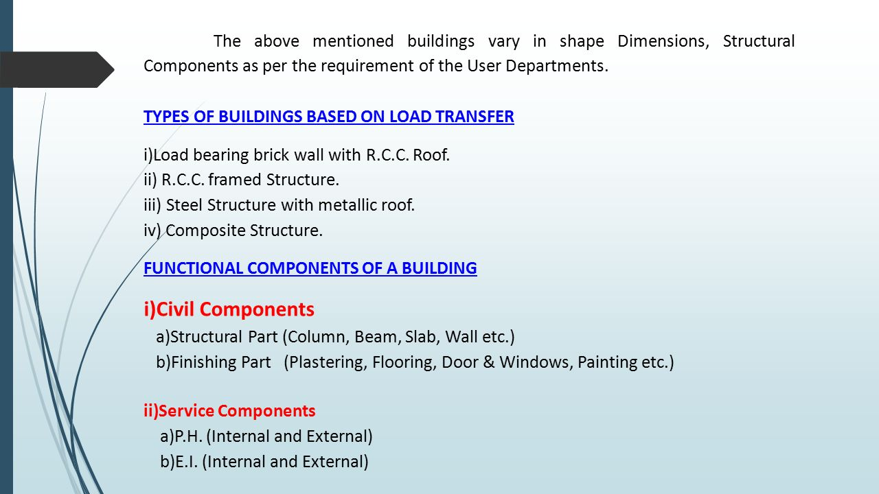 Presentation On Preparation Of Estimate Building By Er Ppt House Wiring 3 The