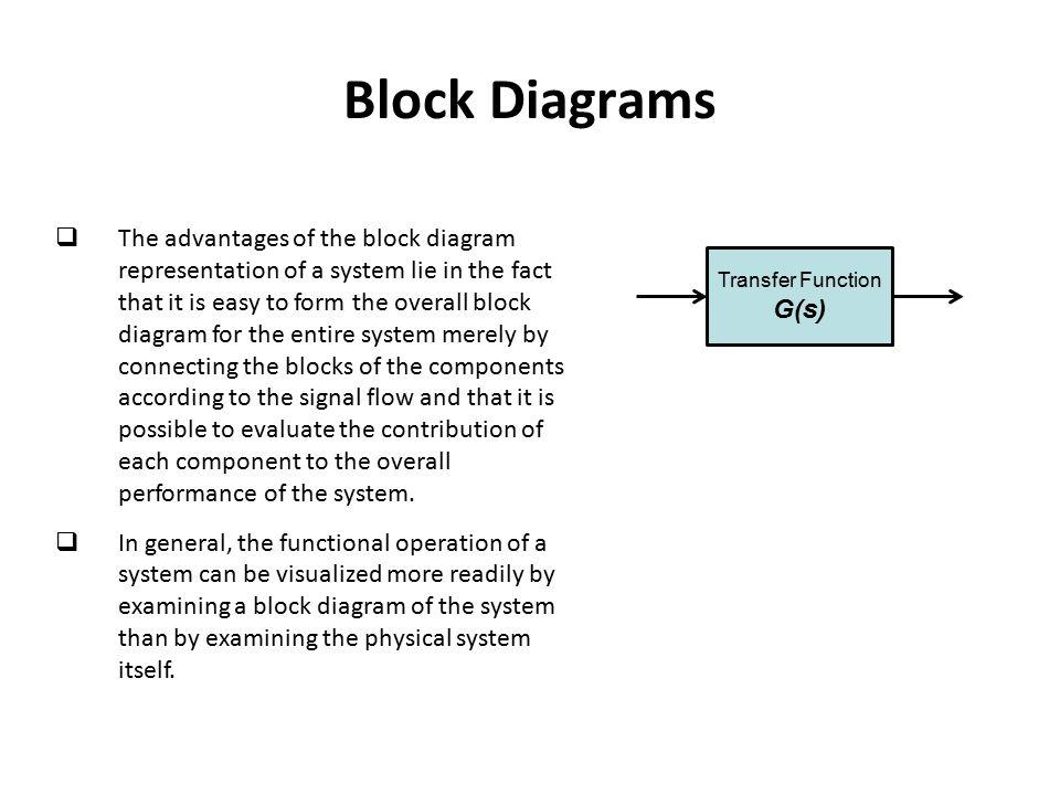 Advantages of block diagram diy wiring diagrams system dynamics dr mohammad kilani ppt download rh slideplayer com advantages of block diagram representation of ccuart Images