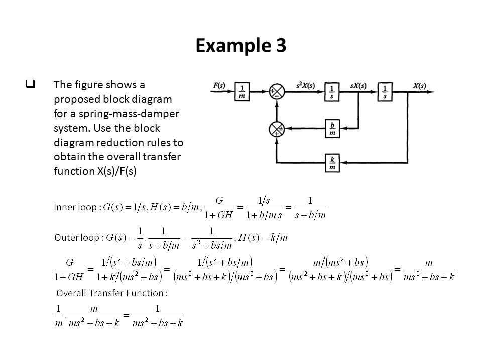 47 example 3 the figure shows a proposed block diagram