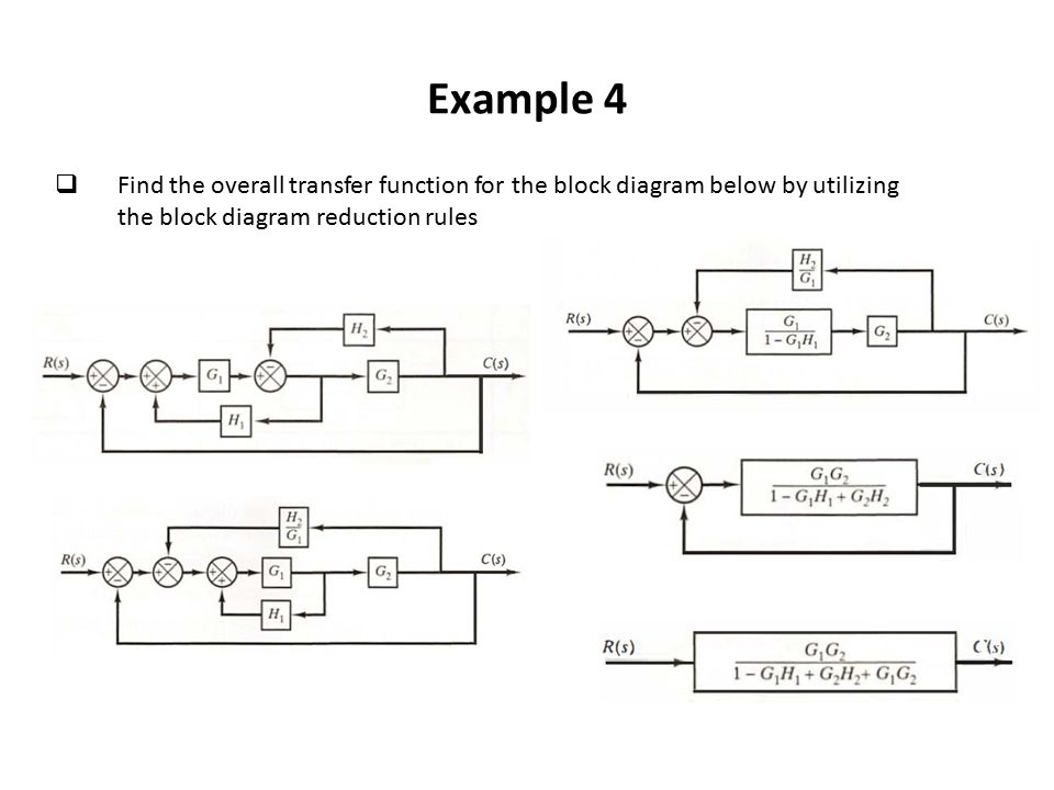Block Diagram Reduction Rules In Control Systemppt Circuit Diagram