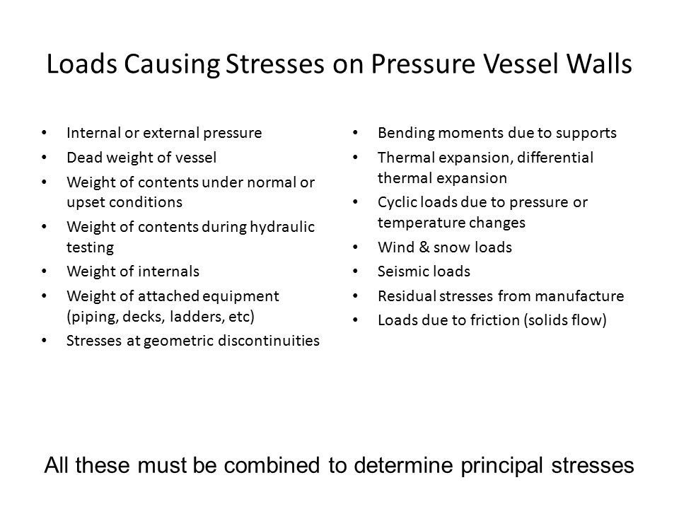 Pressure Vessel Design - ppt download