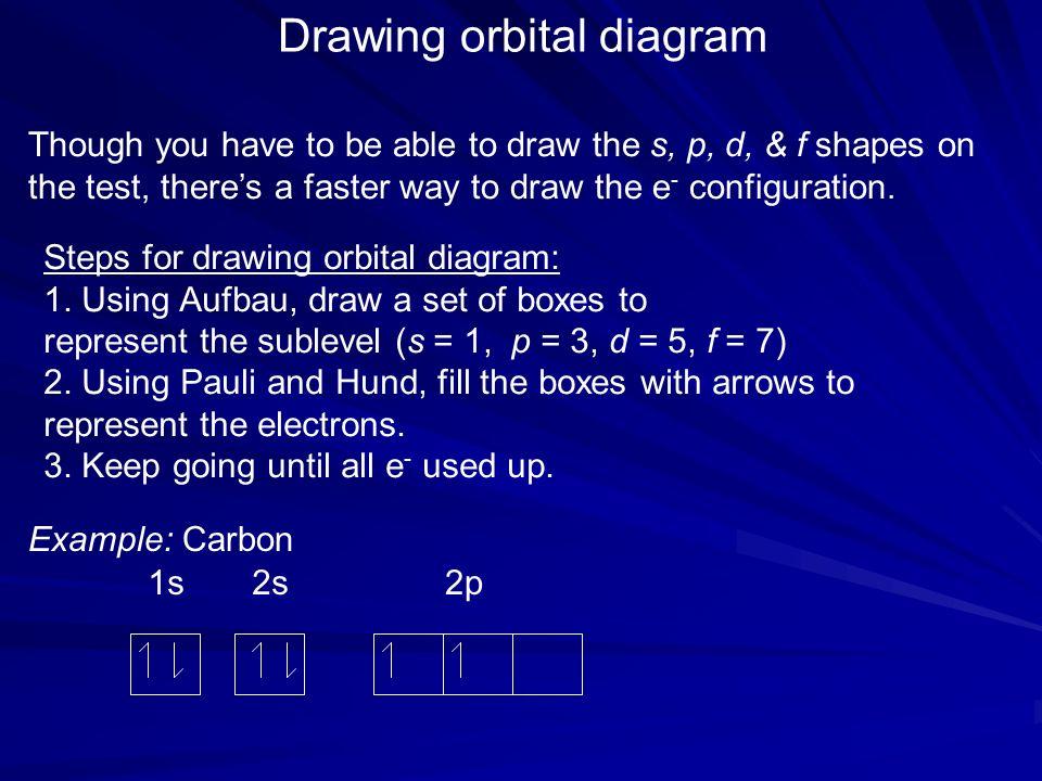 drawing orbital diagram