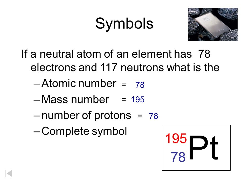 Atomic Structure Unit 3 Atoms And Molecules The Idea That Matter Is