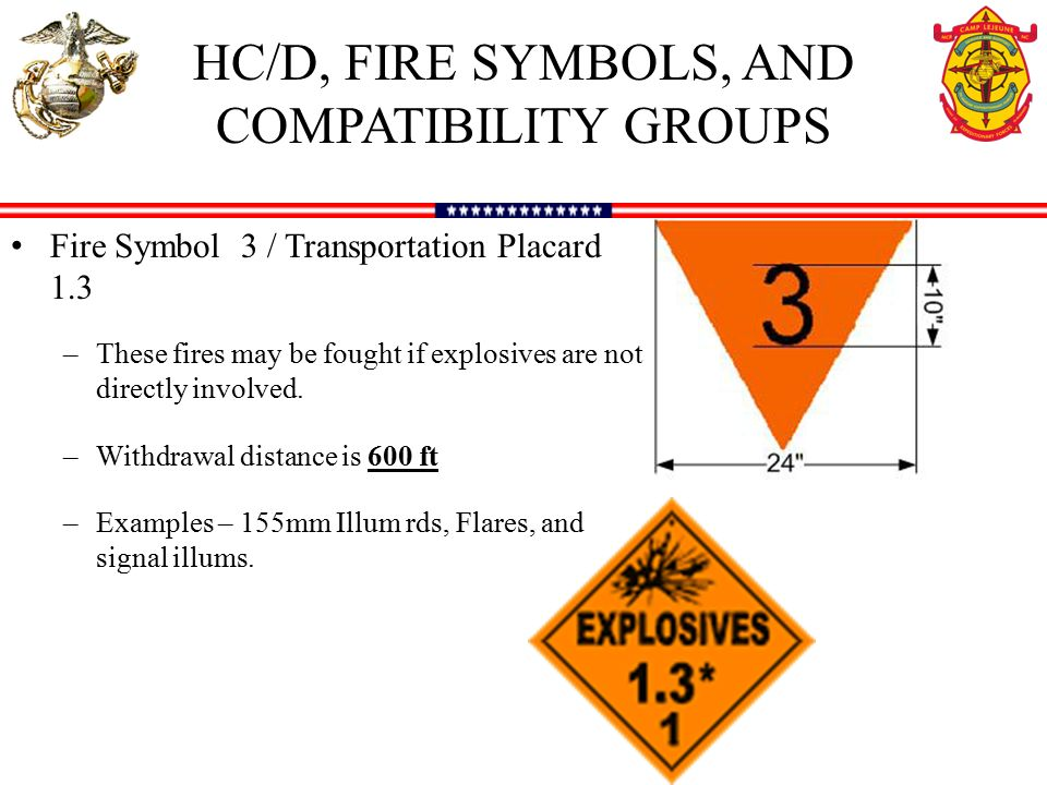 Hazard classdivision hcd fire symbols and compatibility groups hcd fire symbols and compatibility groups ccuart Image collections