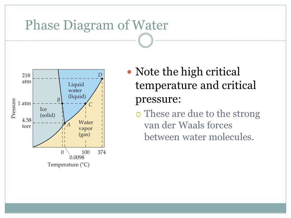 8 phase diagram of water note the high critical temperature and critical  pressure: