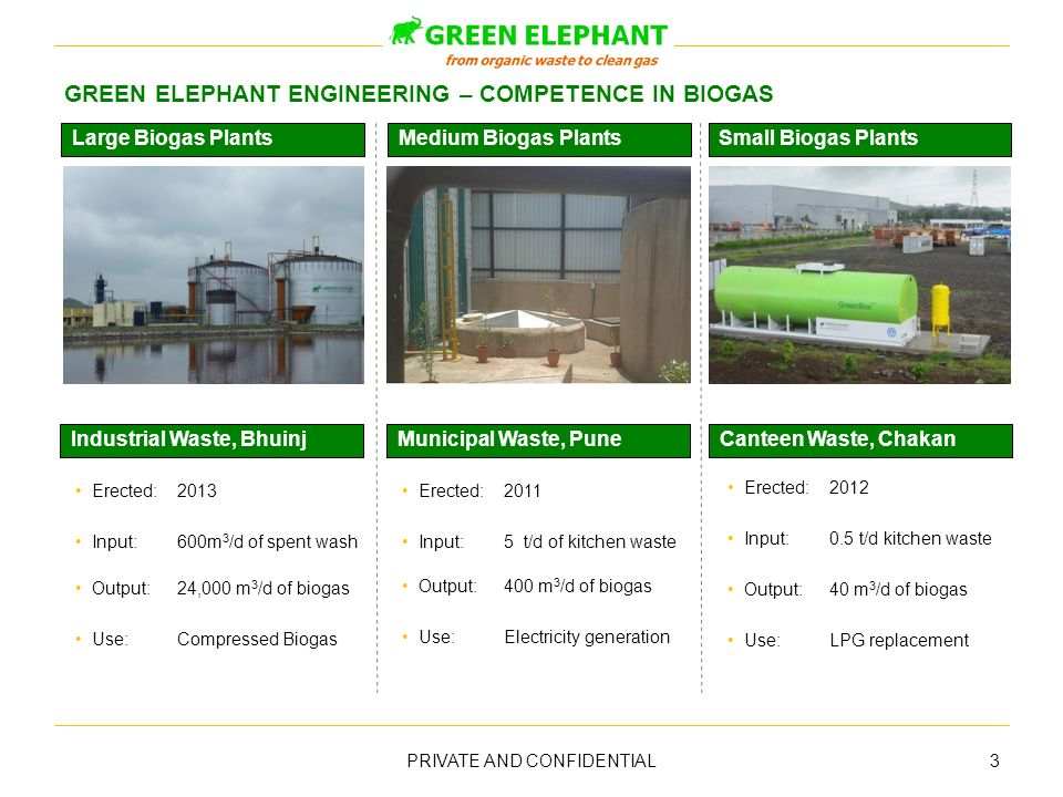 Segregated MSW to Power via GreenBoxTM - ppt download