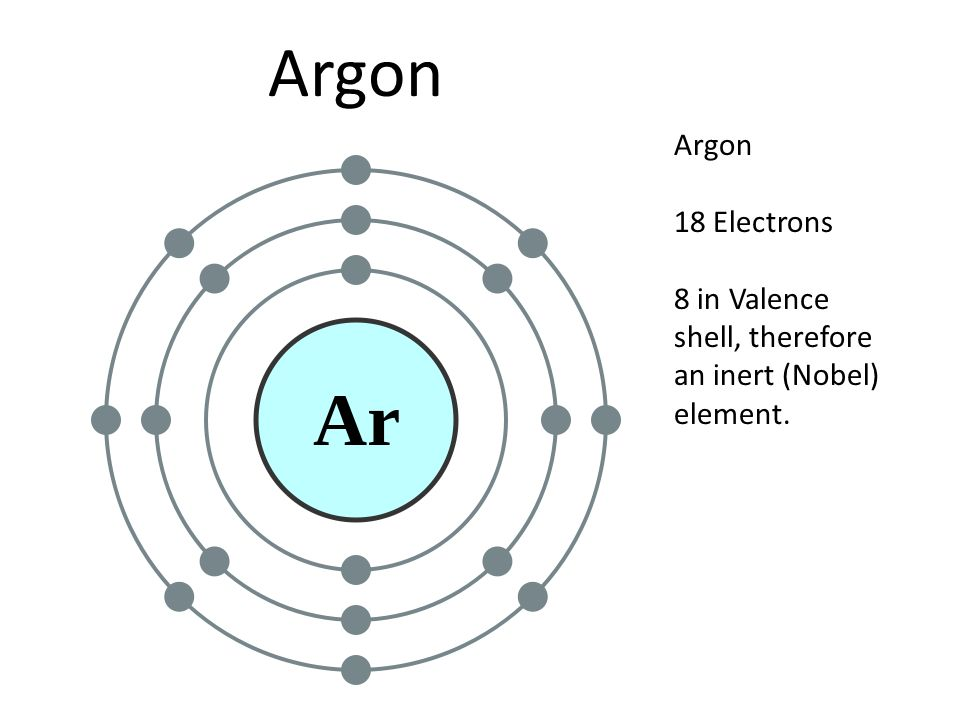 Electron configuration ppt video online download 17 argon argon 18 electrons 8 in valence shell therefore an inert nobel element ccuart Images
