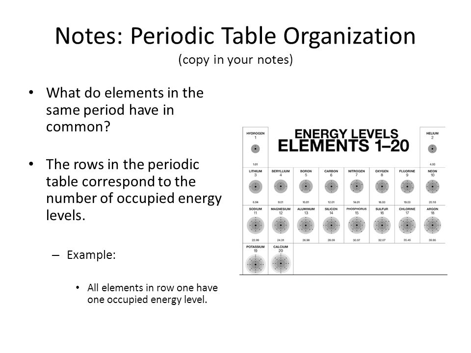 Period table organization and review for quiz 3 atomic math 10 notes periodic table urtaz Image collections