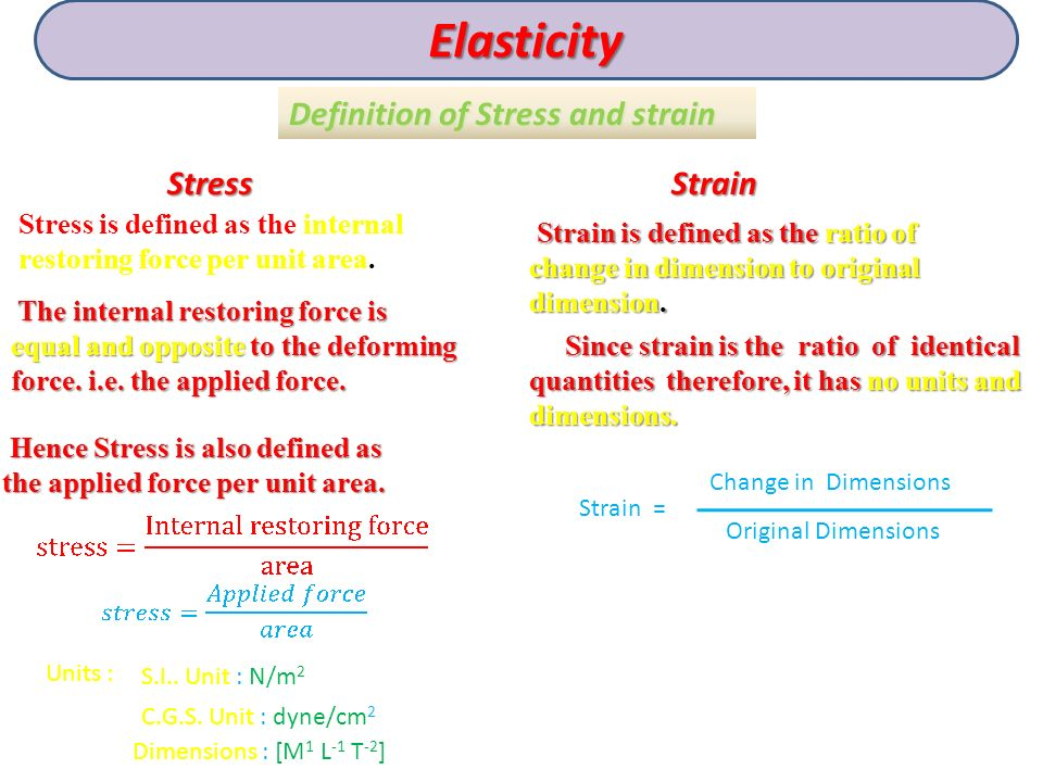 Elasticity Yashwantarao Chavan Institute Of Science Satara Physics Ppt Video Online Download