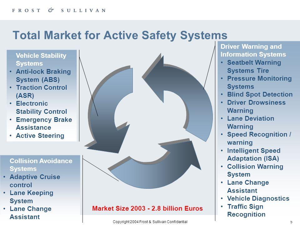 Interactive Analyst Briefing - ppt download