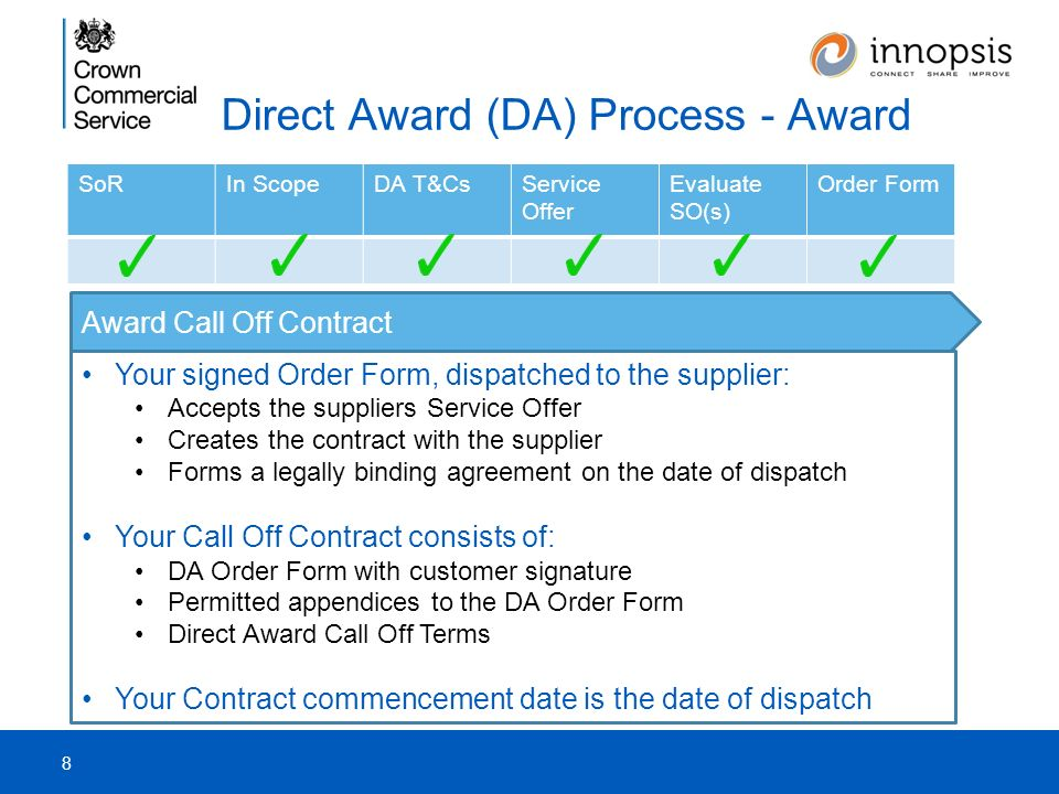 Network Services Rm1045 Procurement Process Ppt Video Online Download
