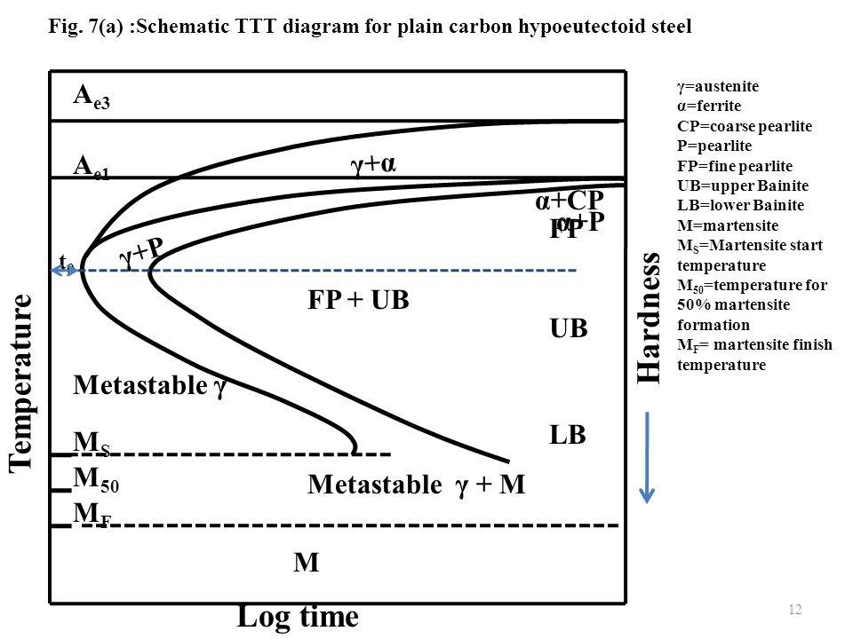 Y Diagram Plain Diy Wiring Diagrams