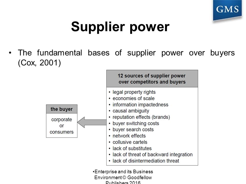 dells generic strategy business essay Essay on strategy of whole foods market among various organizational diagnosis (od) models, one of the most powerful models is the nadler-tushman congruence model this model takes into accounts both internal and external factors, and helps to assess the alignment between the strategy of the company, its internal and external resources and.