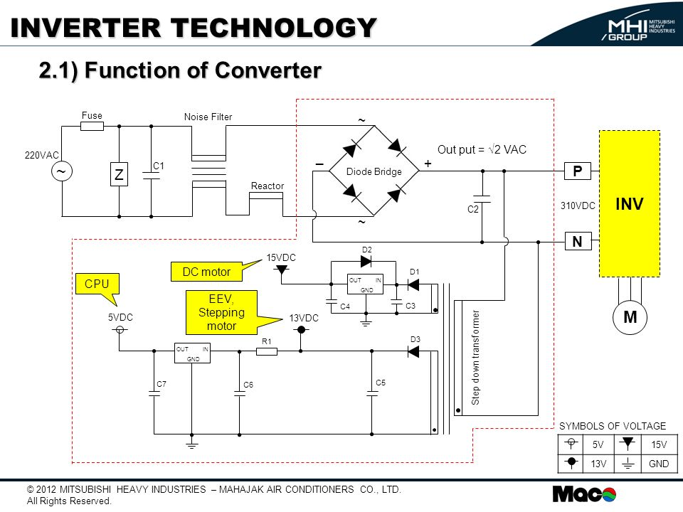 INVERTER+TECHNOLOGY+2.2%29+Function+of+Inverter+%2B+ inverter technology ppt video online download