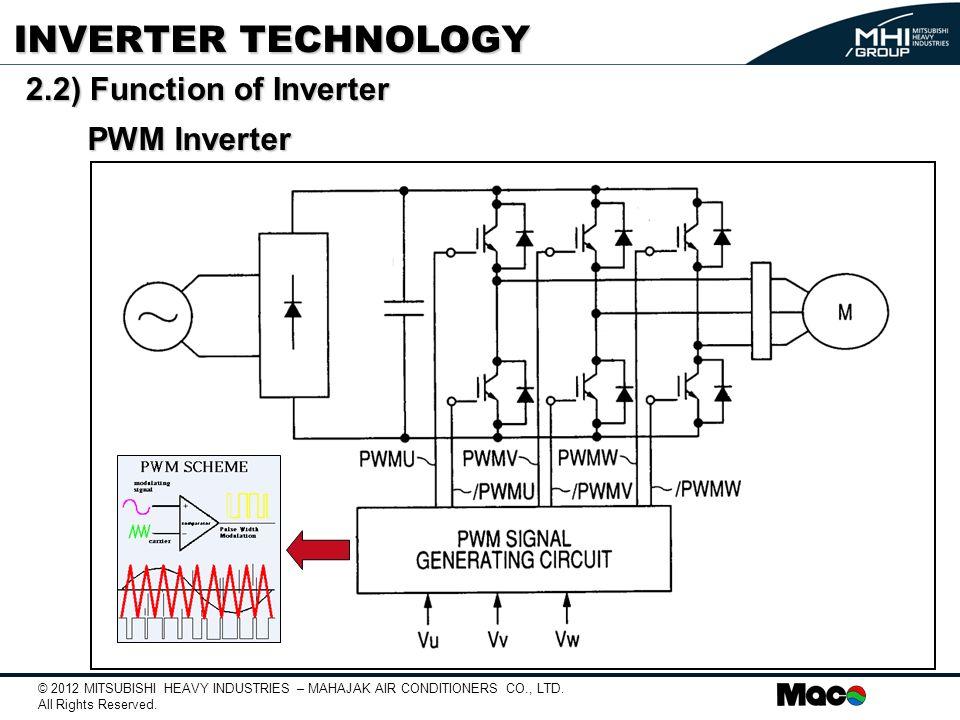 Inverter technology ppt video online download 17 inverter technology asfbconference2016 Choice Image
