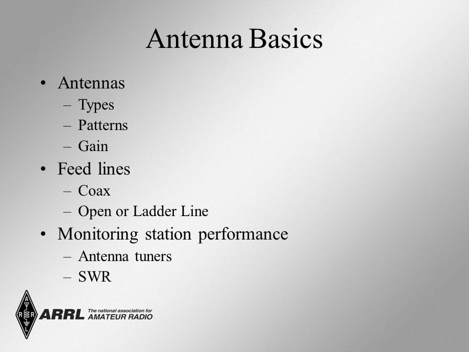 Antenna Basics  - ppt video online download
