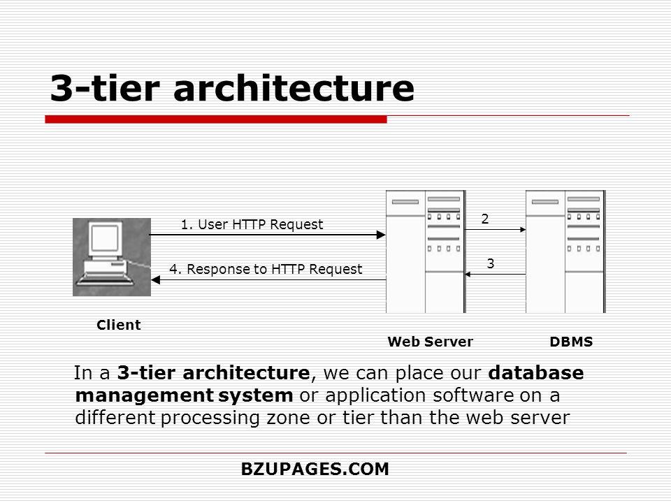 Client Server Architecture Ppt Video Online Download