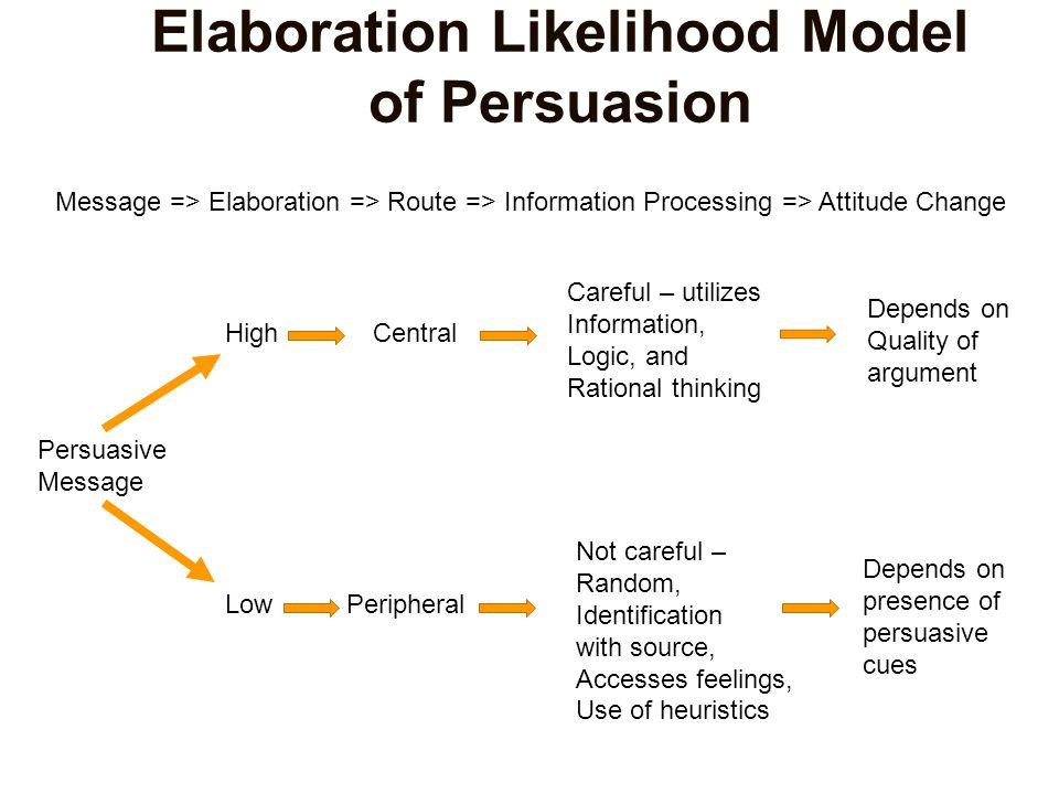 Advanced health behavior week 2 individualintrapersonal theories elaboration likelihood model of persuasion ccuart Gallery