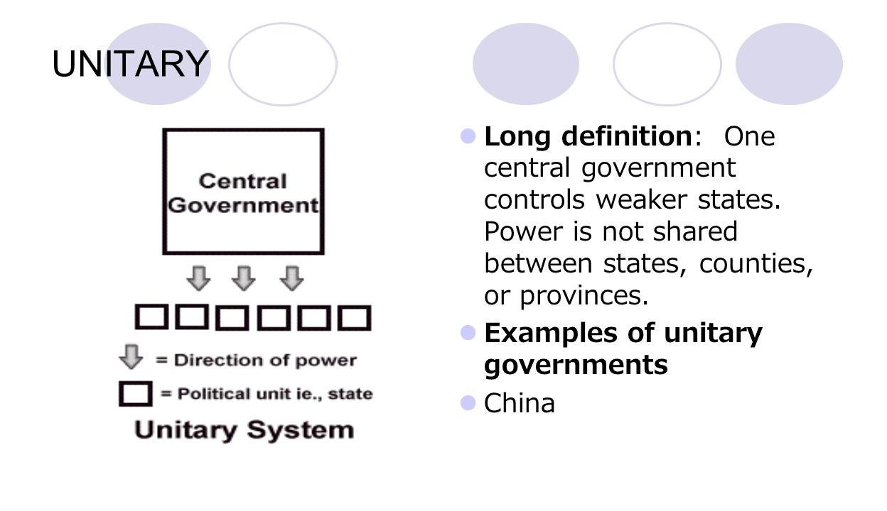 Autocraticautocracy Rule Of One Ppt Video Online Download