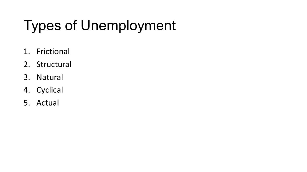 Types of unemployment and causes. Types and forms of unemployment 17