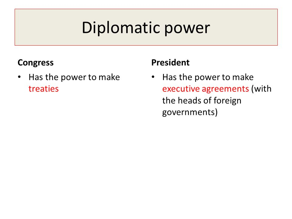Executive Branch The Presidency Ppt Video Online Download