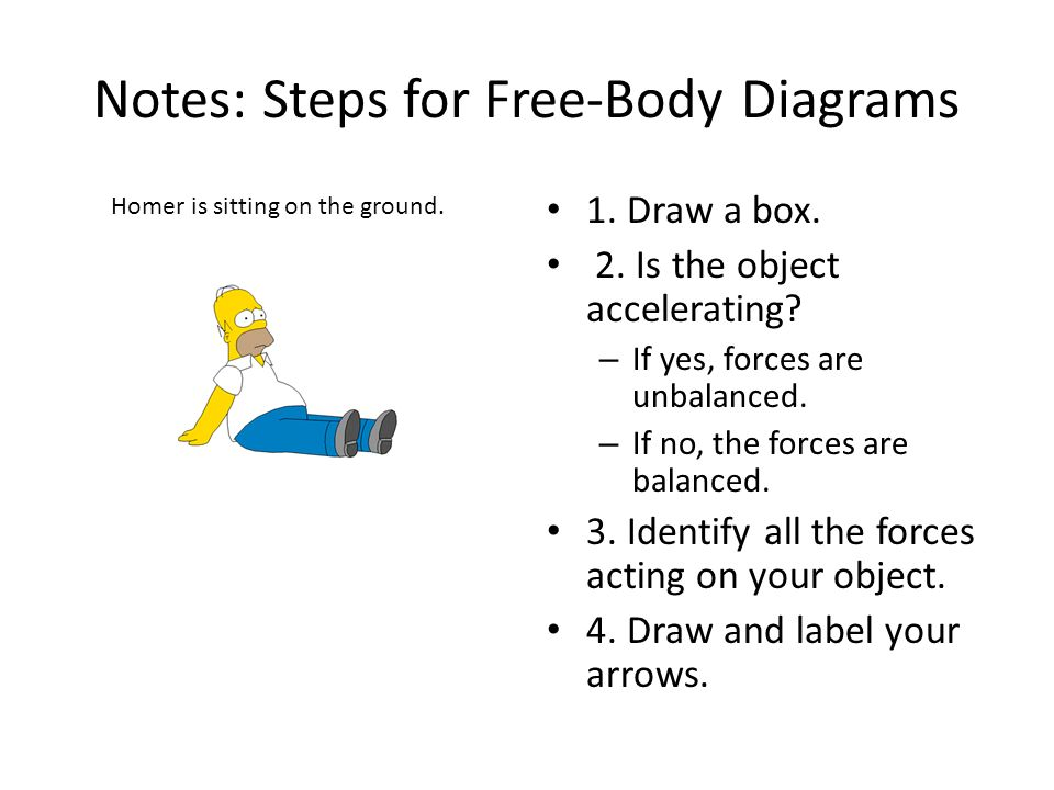 Air resistance and free body diagrams ppt video online download 17 notes steps for free body diagrams ccuart Choice Image