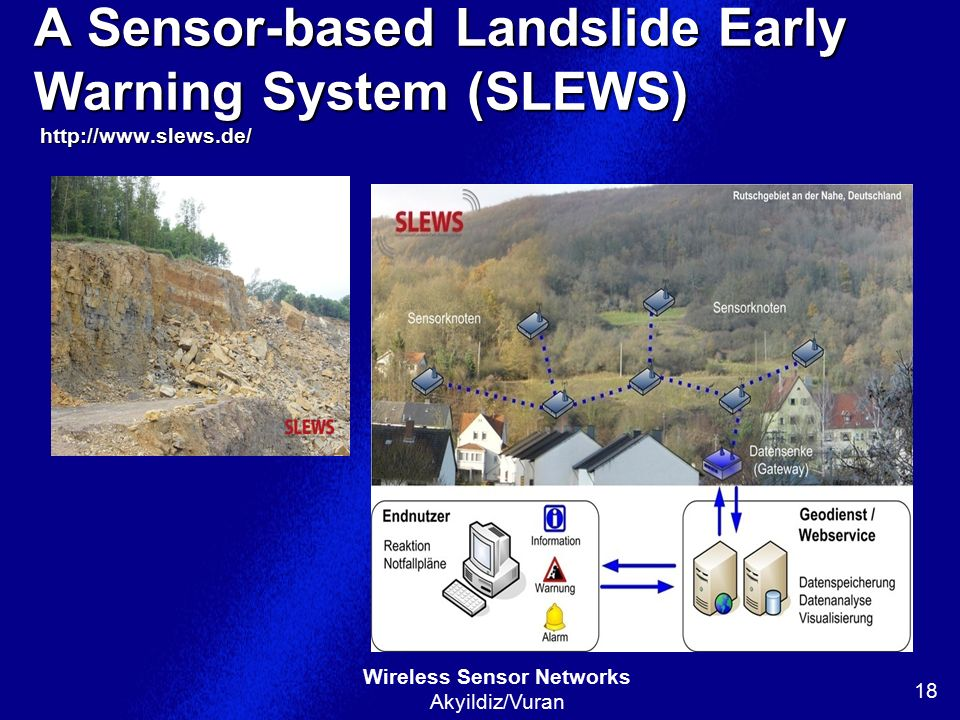 A Sensor-based Landslide Early Warning System (SLEWS) http://www.slews.de/