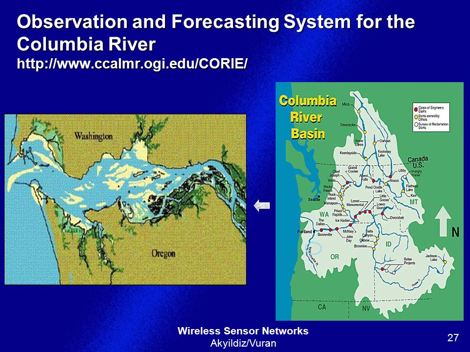 Observation and Forecasting System for the Columbia River http://www