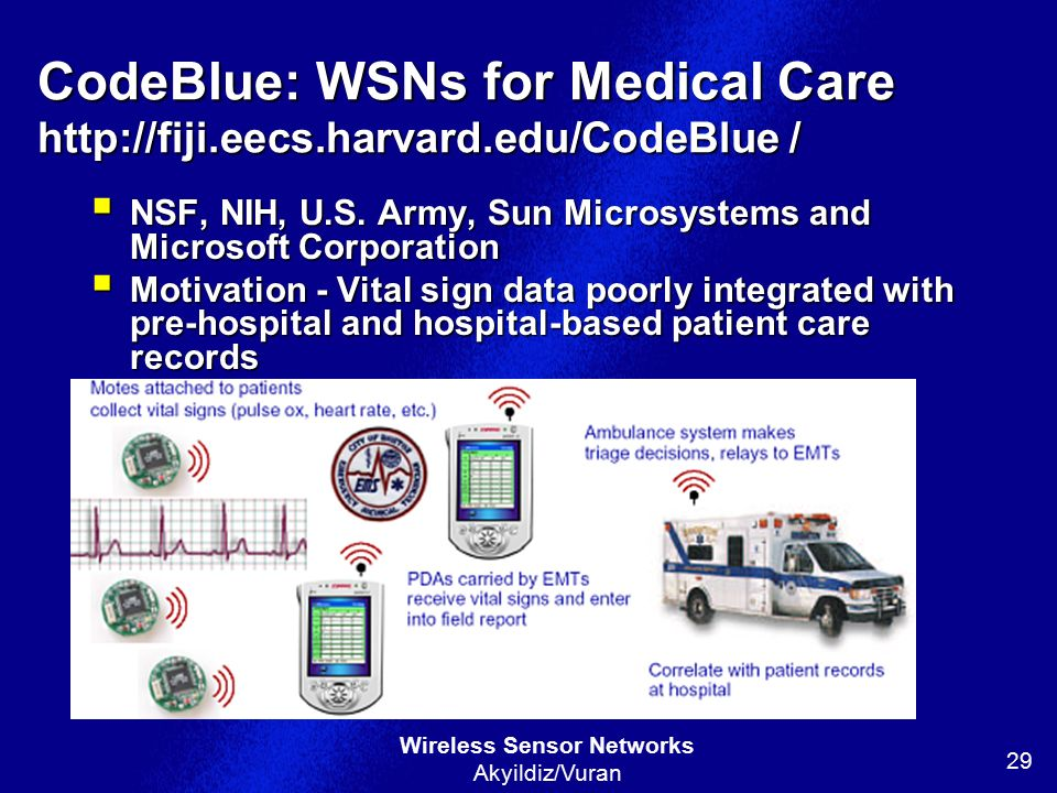 CodeBlue: WSNs for Medical Care http://fiji. eecs. harvard