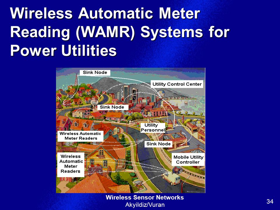 Wireless Automatic Meter Reading (WAMR) Systems for Power Utilities