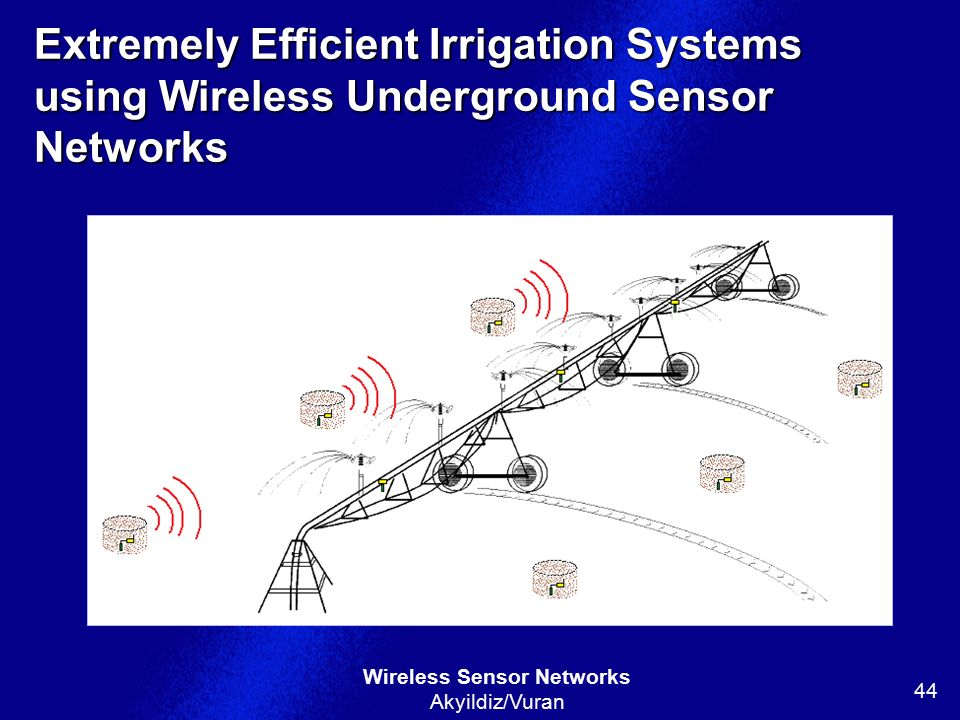 Extremely Efficient Irrigation Systems using Wireless Underground Sensor Networks