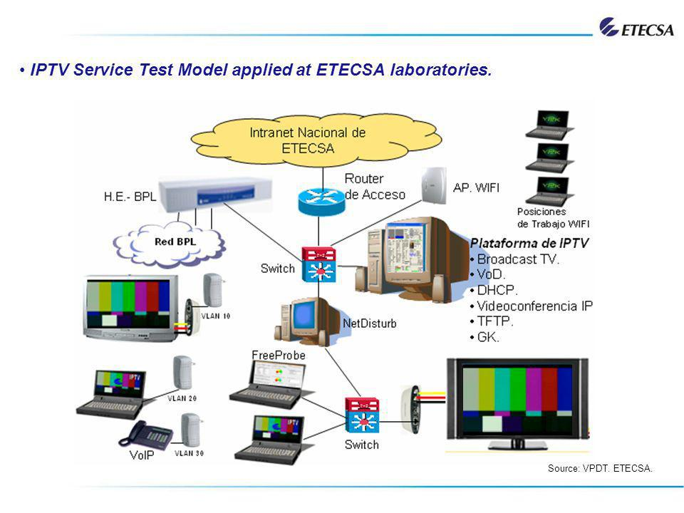 IPTV Service Test Model applied at ETECSA laboratories.