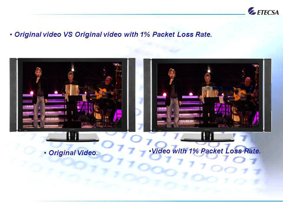 Original video VS Original video with 1% Packet Loss Rate.